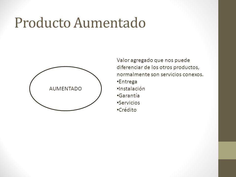 Producto Aumentado AUMENTADO Valor agregado que nos puede diferenciar de los otros productos, normalmente son servicios conexos. Entrega Instalación G