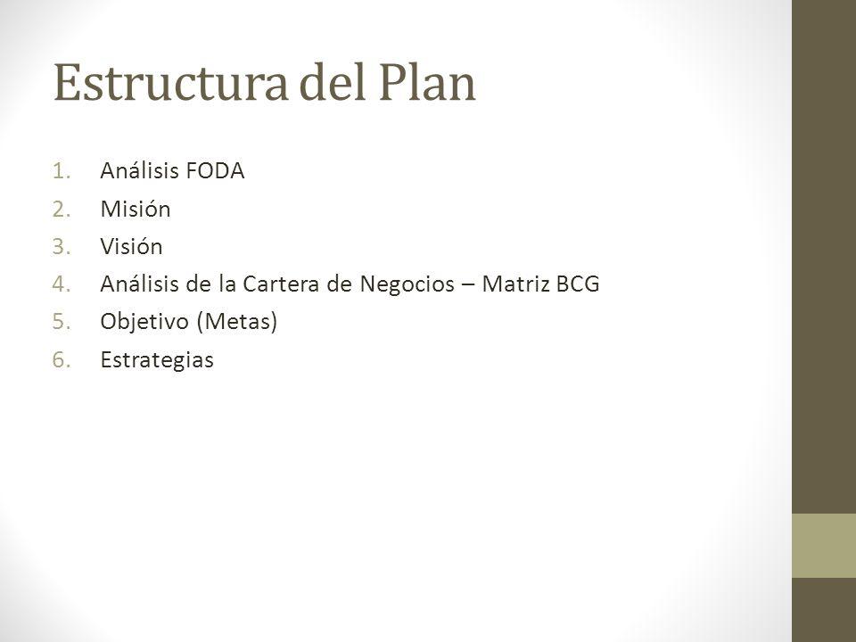 Estructura del Plan 1.Análisis FODA 2.Misión 3.Visión 4.Análisis de la Cartera de Negocios – Matriz BCG 5.Objetivo (Metas) 6.Estrategias
