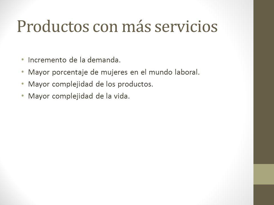 Misión Contiene los límites de las actividades de la empresa.