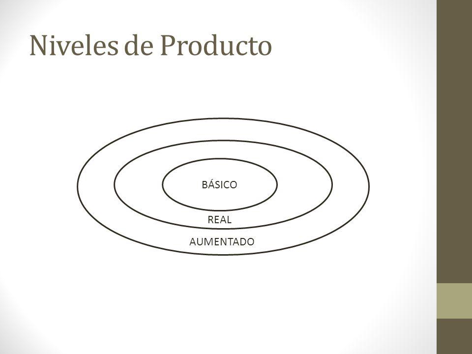 Producto Básico Lo que el consumidor busca, no es el producto en sí, sino los beneficios o servicios que es capaz de brindar.