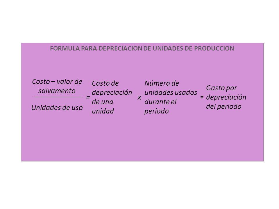 Formula para el método de depreciación de unidades de producción FORMULA PARA DEPRECIACION DE UNIDADES DE PRODUCCION Costo – valor de salvamento = Cos