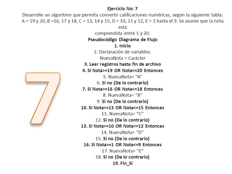 Ejercicio No: 7 Desarrolle un algoritmo que permita convertir calificaciones numéricas, según la siguiente tabla: A = 19 y 20, B =16, 17 y 18, C = 13,