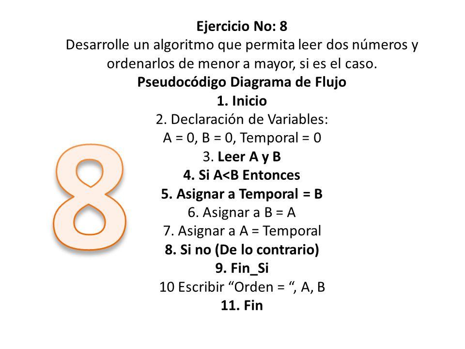Ejercicio No: 8 Desarrolle un algoritmo que permita leer dos números y ordenarlos de menor a mayor, si es el caso. Pseudocódigo Diagrama de Flujo 1. I