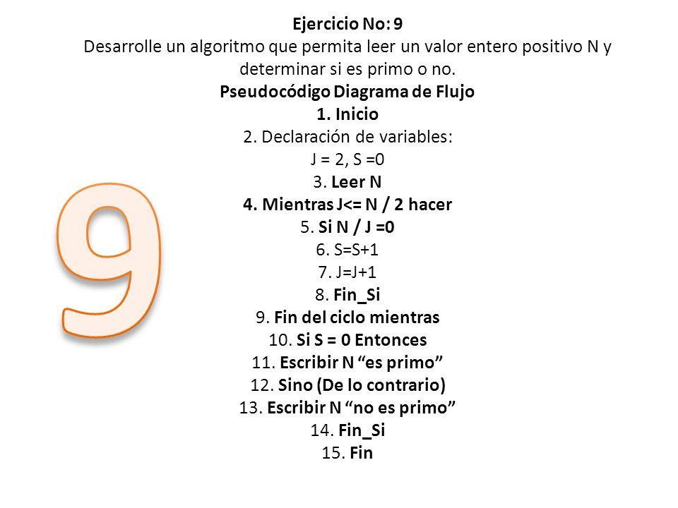 Ejercicio No: 9 Desarrolle un algoritmo que permita leer un valor entero positivo N y determinar si es primo o no. Pseudocódigo Diagrama de Flujo 1. I