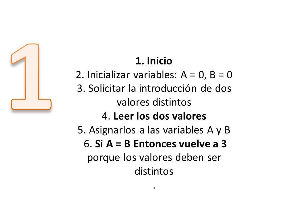 1. Inicio 2. Inicializar variables: A = 0, B = 0 3. Solicitar la introducción de dos valores distintos 4. Leer los dos valores 5. Asignarlos a las var