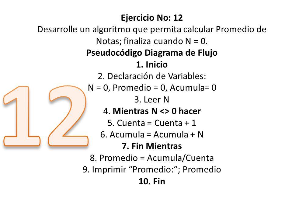 Ejercicio No: 12 Desarrolle un algoritmo que permita calcular Promedio de Notas; finaliza cuando N = 0. Pseudocódigo Diagrama de Flujo 1. Inicio 2. De