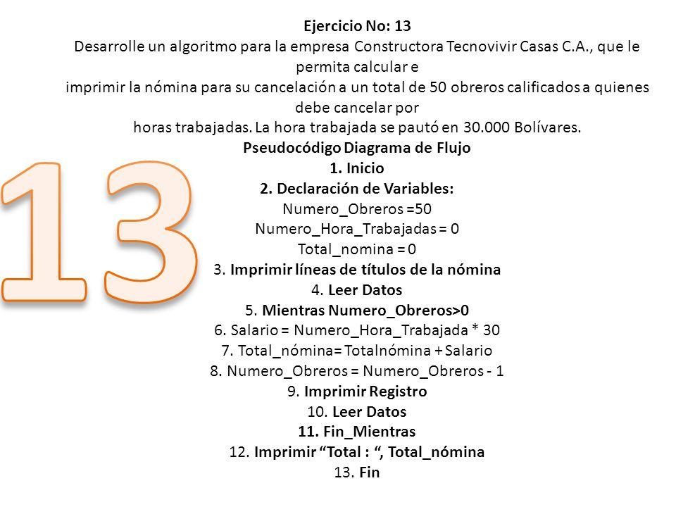Ejercicio No: 13 Desarrolle un algoritmo para la empresa Constructora Tecnovivir Casas C.A., que le permita calcular e imprimir la nómina para su canc