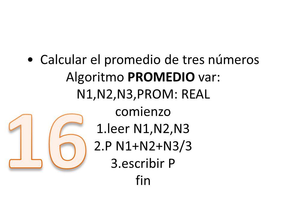 Calcular el promedio de tres números Algoritmo PROMEDIO var: N1,N2,N3,PROM: REAL comienzo 1.leer N1,N2,N3 2.P N1+N2+N3/3 3.escribir P fin