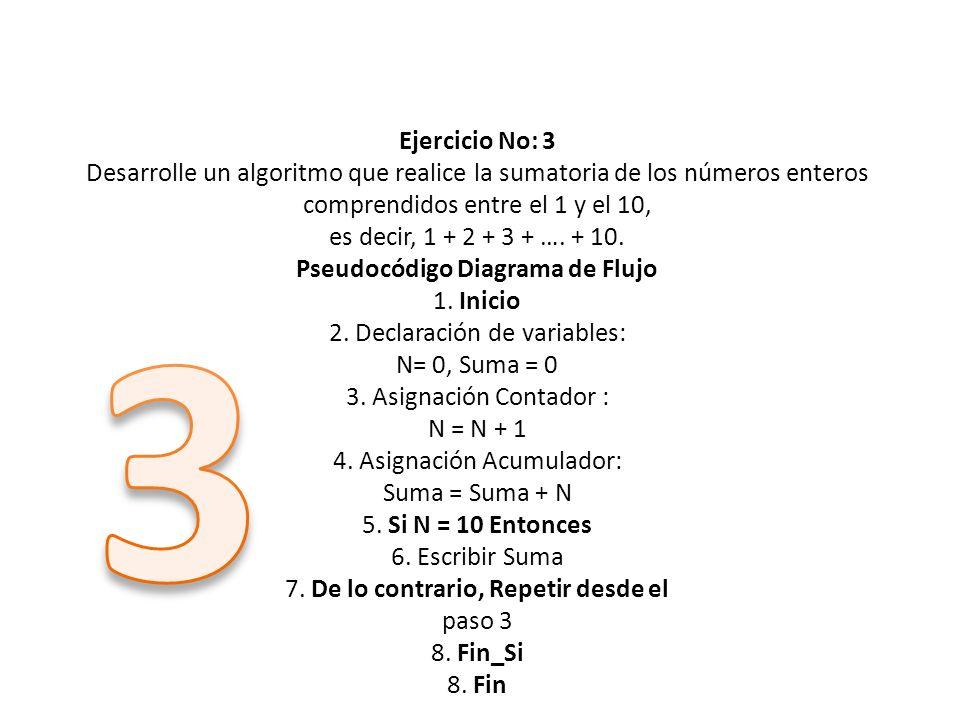 Ejercicio No: 3 Desarrolle un algoritmo que realice la sumatoria de los números enteros comprendidos entre el 1 y el 10, es decir, 1 + 2 + 3 + …. + 10