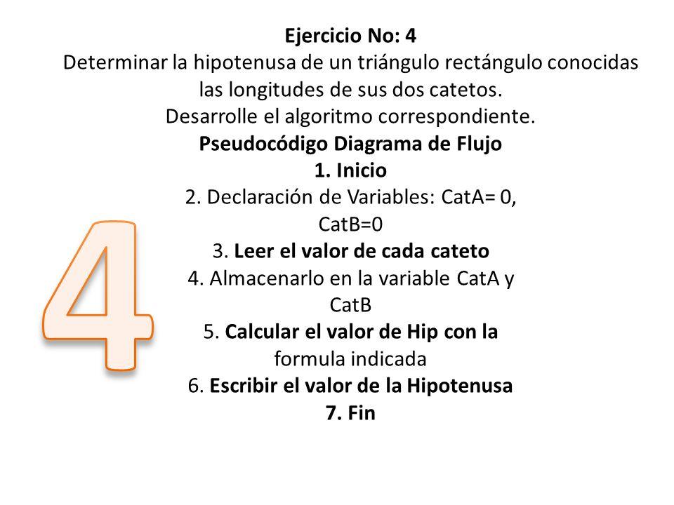 Ejercicio No: 4 Determinar la hipotenusa de un triángulo rectángulo conocidas las longitudes de sus dos catetos. Desarrolle el algoritmo correspondien