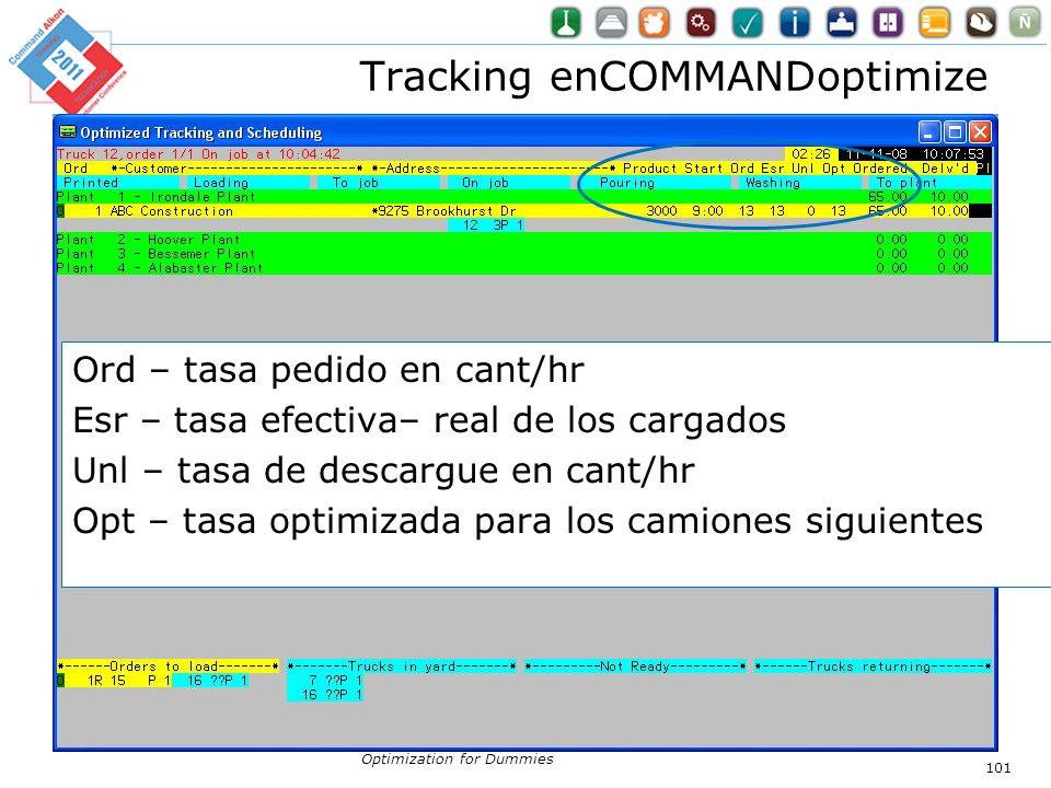 Tracking enCOMMANDoptimize Optimization for Dummies 101 Ord – tasa pedido en cant/hr Esr – tasa efectiva– real de los cargados Unl – tasa de descargue