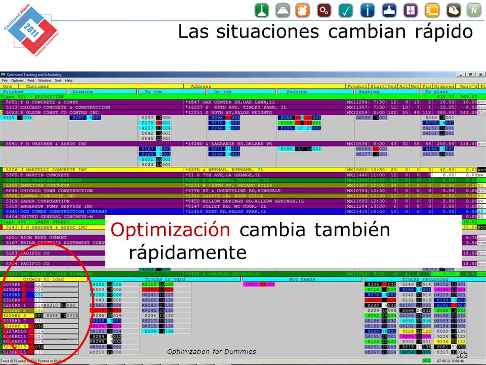 Las situaciones cambian rápido Optimization for Dummies 103 Optimización cambia también rápidamente