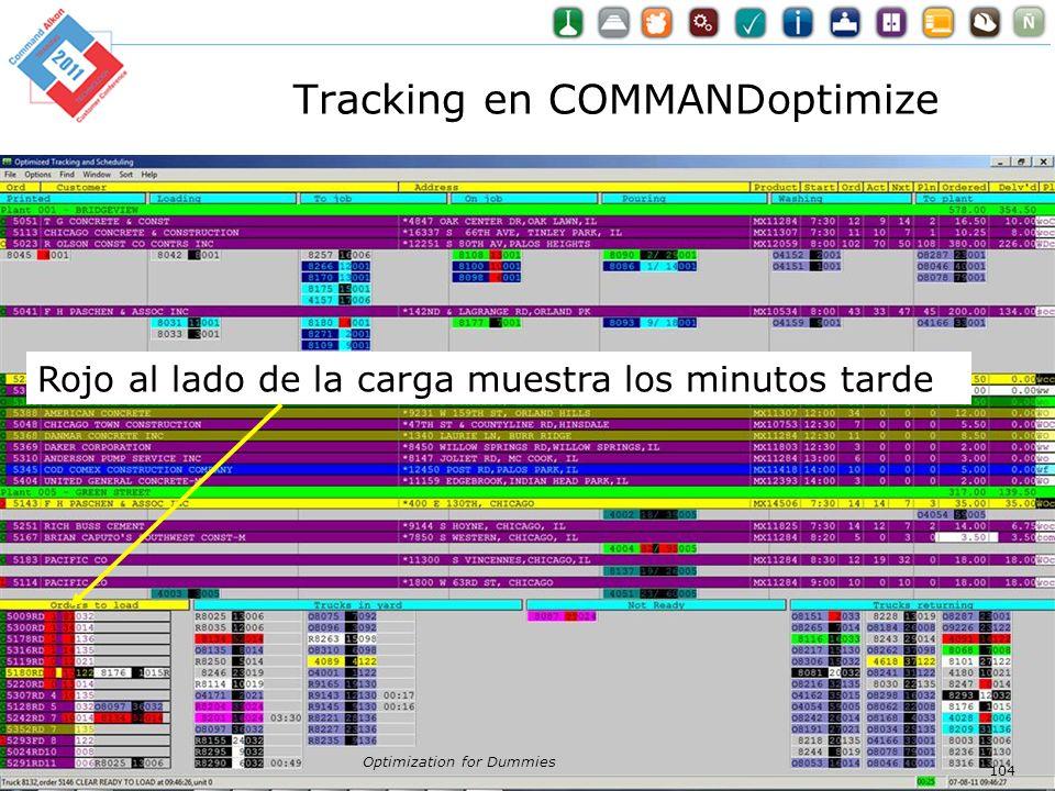 Optimization for Dummies 104 Tracking en COMMANDoptimize Rojo al lado de la carga muestra los minutos tarde
