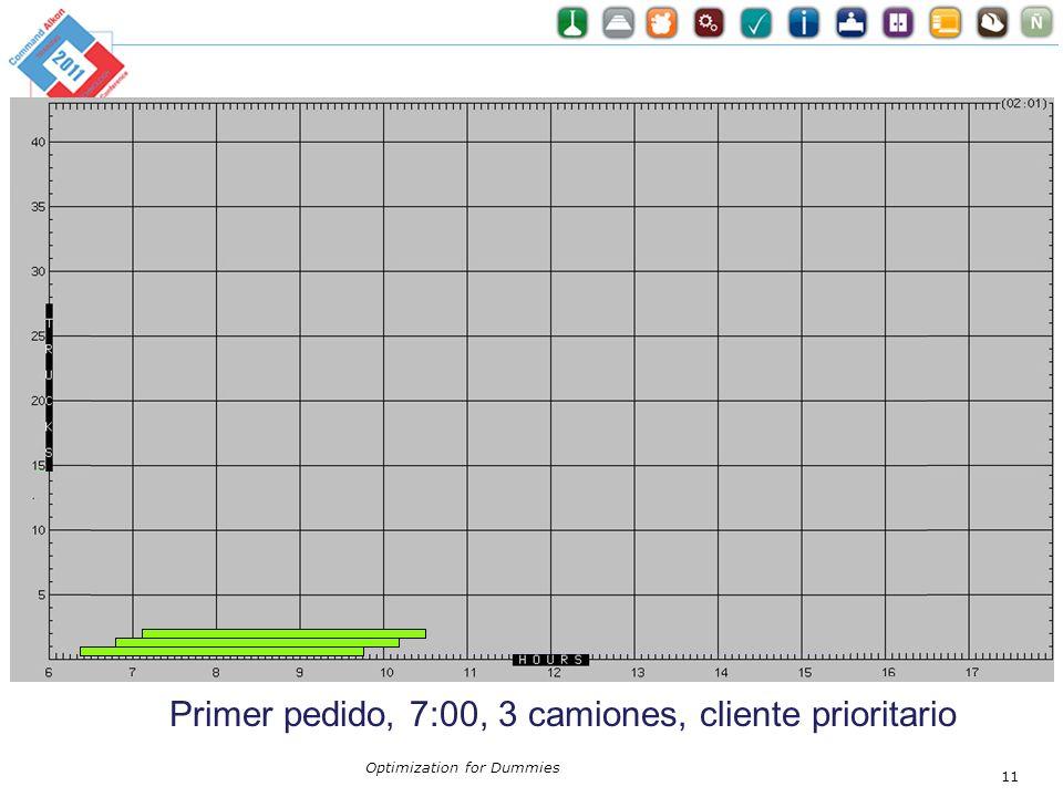 Optimization for Dummies 11 Primer pedido, 7:00, 3 camiones, cliente prioritario