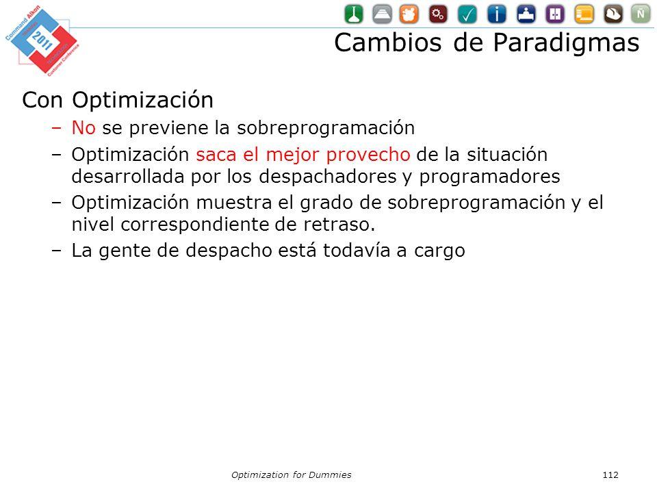 Cambios de Paradigmas Con Optimización –No se previene la sobreprogramación –Optimización saca el mejor provecho de la situación desarrollada por los