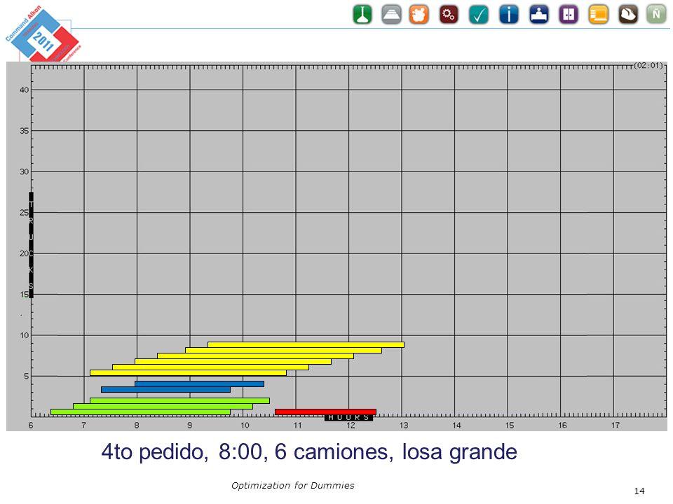 Optimization for Dummies 14 4to pedido, 8:00, 6 camiones, losa grande