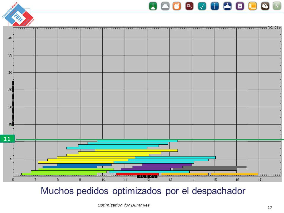 Optimization for Dummies 17 Muchos pedidos optimizados por el despachador 11