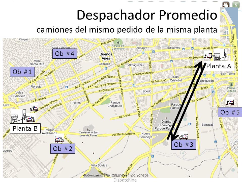 Planta A Planta B Ob #1 Ob #2 Ob #3 Ob #4 Ob #5 Optimization for Dummies 32 Despachador Promedio camiones del mismo pedido de la misma planta The Futu