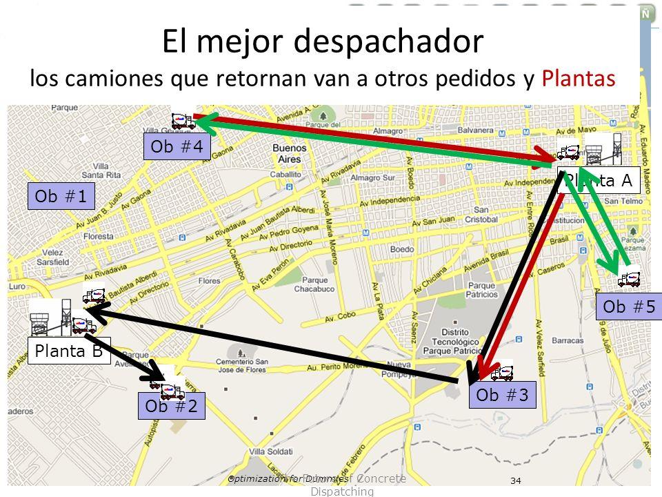 Planta A Planta B Ob #1 Ob #2 Ob #3 Ob #4 Ob #5 Optimization for Dummies 34 The Future of Concrete Dispatching El mejor despachador los camiones que r