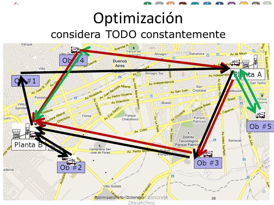 Planta A Planta B Ob #1 Ob #2 Ob #3 Ob #4 Ob #5 Optimization for Dummies 38 The Future of Concrete Dispatching Optimización considera TODO constanteme