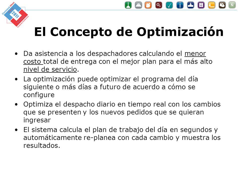 El Concepto de Optimización Da asistencia a los despachadores calculando el menor costo total de entrega con el mejor plan para el más alto nivel de s