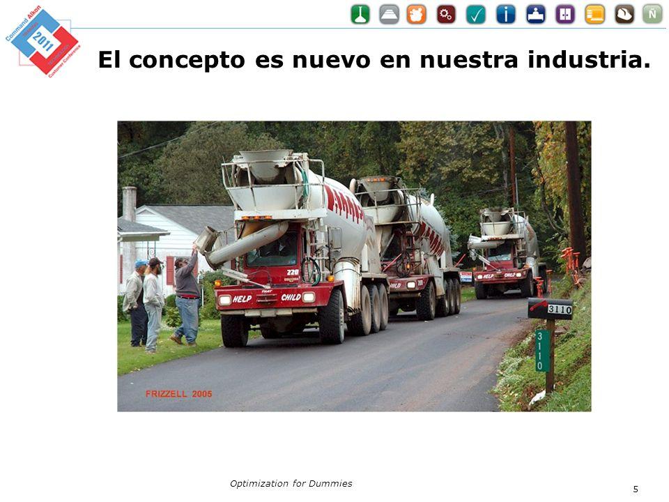 Algoritmo El sistema asigna el cargue no asignado a la mejor combinación planta/camión del menor costo y se mueve al siguiente cargue sin asignar.