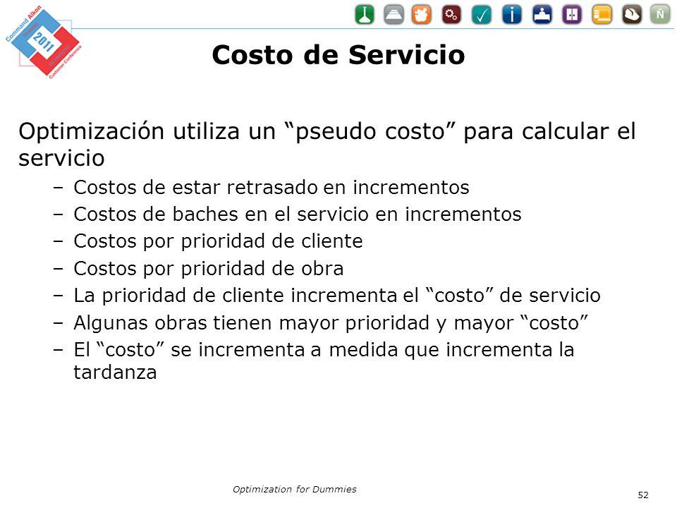 Optimización utiliza un pseudo costo para calcular el servicio –Costos de estar retrasado en incrementos –Costos de baches en el servicio en increment