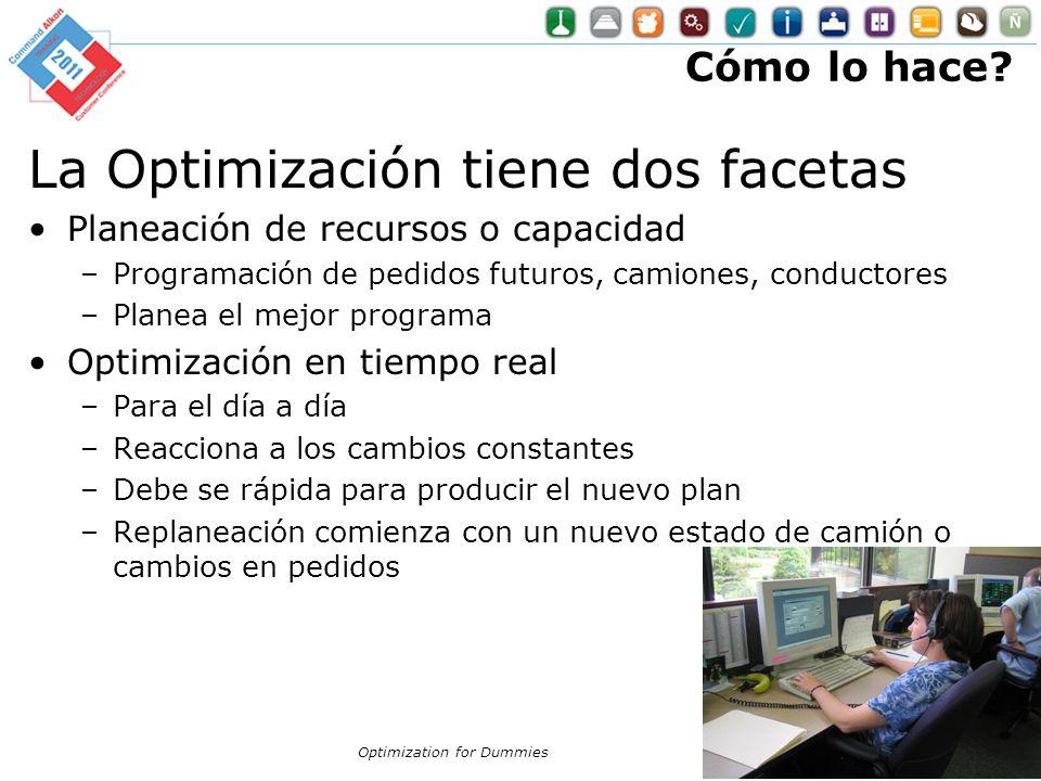 La Optimización tiene dos facetas Planeación de recursos o capacidad –Programación de pedidos futuros, camiones, conductores –Planea el mejor programa