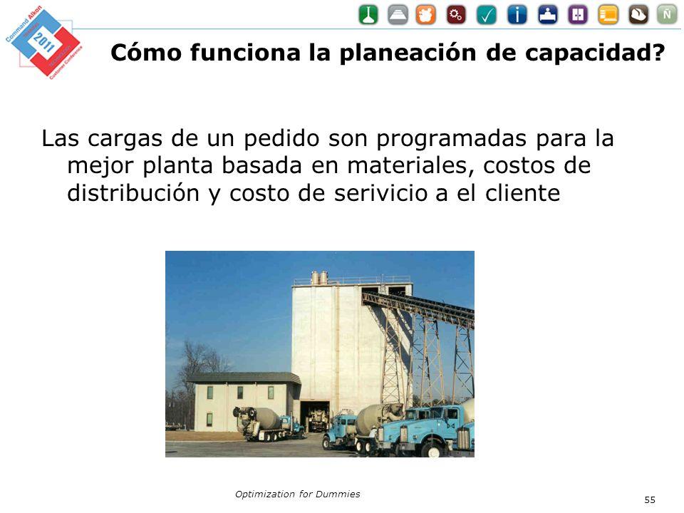 Cómo funciona la planeación de capacidad? Las cargas de un pedido son programadas para la mejor planta basada en materiales, costos de distribución y