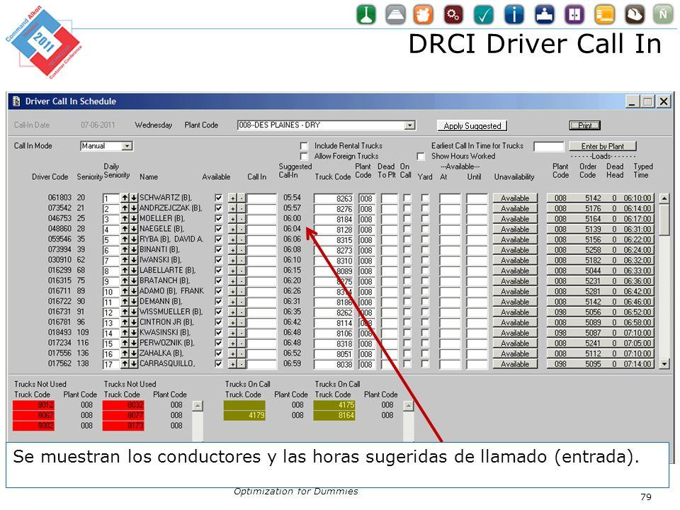DRCI Driver Call In Optimization for Dummies 79 Se muestran los conductores y las horas sugeridas de llamado (entrada).