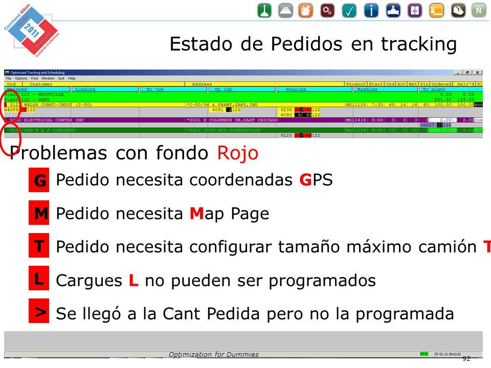 Estado de Pedidos en tracking Optimization for Dummies 92 Problemas con fondo Rojo – Pedido necesita coordenadas GPS – Pedido necesita Map Page – Pedi
