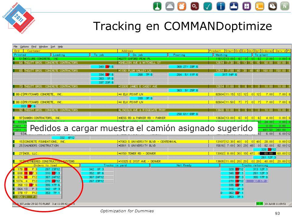 Optimization for Dummies 93 Pedidos a cargar muestra el camión asignado sugerido Tracking en COMMANDoptimize