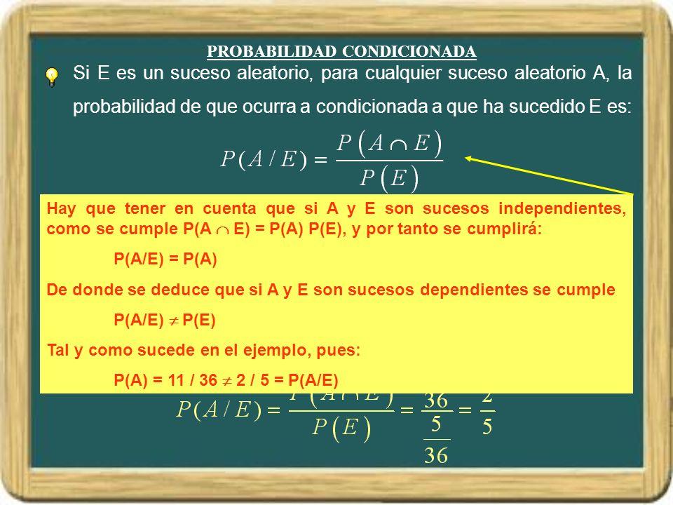 PROBABILIDAD CONDICIONADA Si E es un suceso aleatorio, para cualquier suceso aleatorio A, la probabilidad de que ocurra a condicionada a que ha sucedi