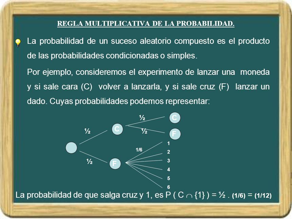 REGLA MULTIPLICATIVA DE LA PROBABILIDAD. La probabilidad de un suceso aleatorio compuesto es el producto de las probabilidades condicionadas o simples