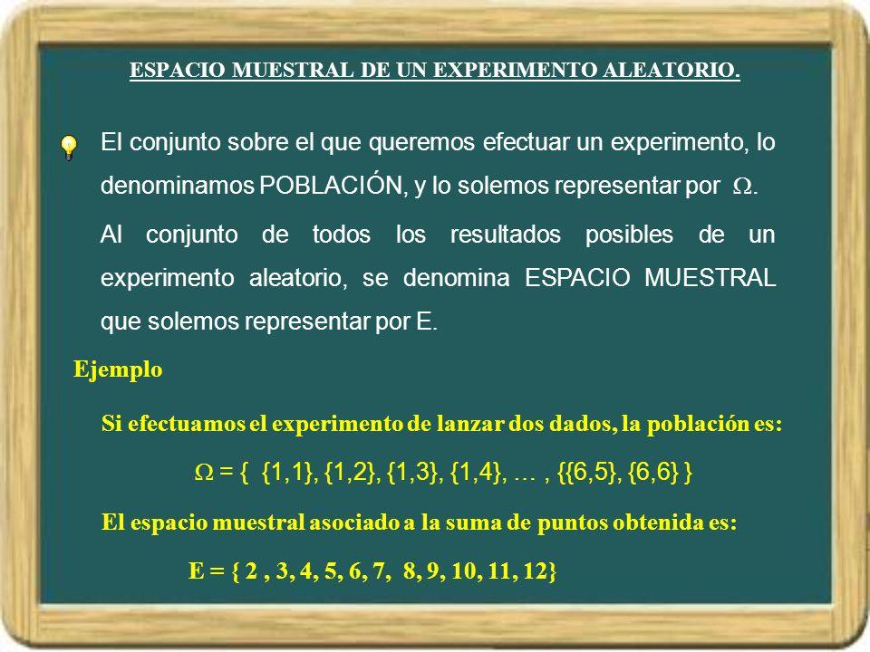 ESPACIO MUESTRAL DE UN EXPERIMENTO ALEATORIO. El conjunto sobre el que queremos efectuar un experimento, lo denominamos POBLACIÓN, y lo solemos repres