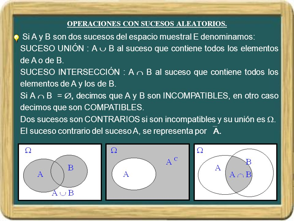 OPERACIONES CON SUCESOS ALEATORIOS. Si A y B son dos sucesos del espacio muestral E denominamos: SUCESO UNIÓN : A B al suceso que contiene todos los e