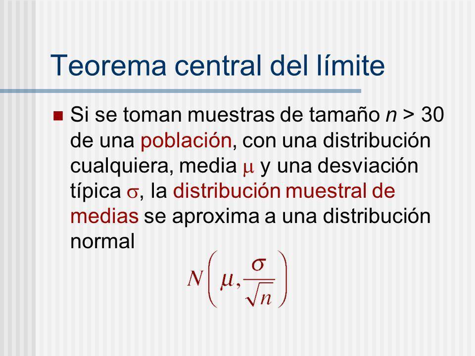 Teorema central del límite Si se toman muestras de tamaño n > 30 de una población, con una distribución cualquiera, media y una desviación típica, la