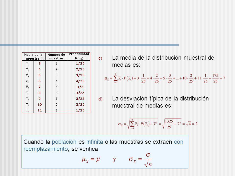 c) La media de la distribución muestral de medias es: d) La desviación típica de la distribución muestral de medias es: Cuando la población es infinit