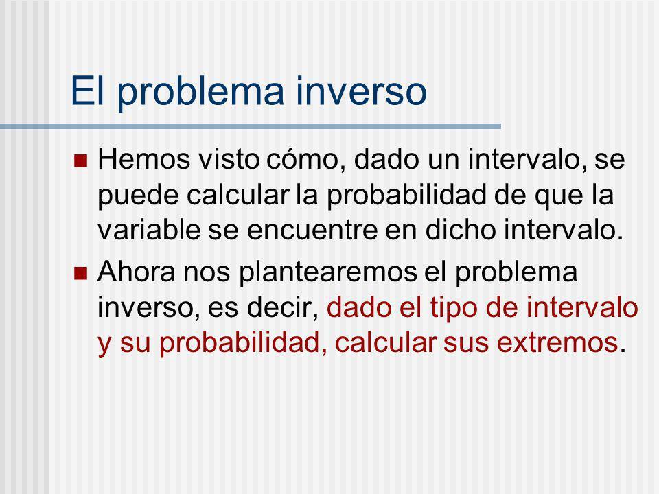 El problema inverso Hemos visto cómo, dado un intervalo, se puede calcular la probabilidad de que la variable se encuentre en dicho intervalo. Ahora n