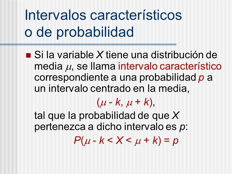 Intervalos característicos o de probabilidad Si la variable X tiene una distribución de media, se llama intervalo característico correspondiente a una