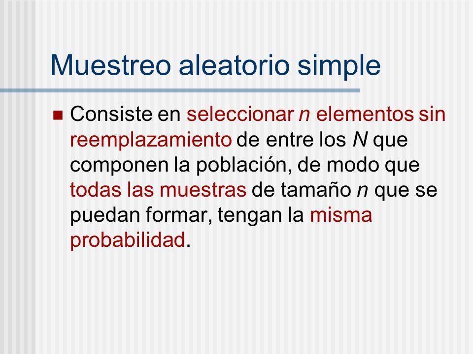 Muestreo aleatorio simple Consiste en seleccionar n elementos sin reemplazamiento de entre los N que componen la población, de modo que todas las mues