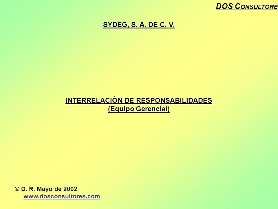 DOS C ONSULTORES SYDEG, S. A. DE C. V. INTERRELACIÓN DE RESPONSABILIDADES (Equipo Gerencial) © D. R. Mayo de 2002 www.dosconsultores.com