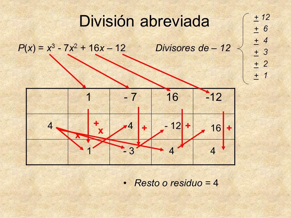 División abreviada P(x) = x 3 - 7x 2 + 16x – 12Divisores de – 12 + 12 + 6 + 4 + 3 + 2 + 1 1- 716-12 4 - 3 - 12 41 4 16 4 Resto o residuo = 4 x x + + +