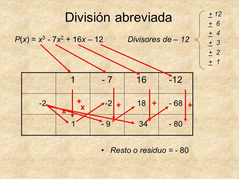 División abreviada P(x) = x 3 - 7x 2 + 16x – 12Divisores de – 12 + 12 + 6 + 4 + 3 + 2 + 1 1- 716-12 -2 - 9 18 341 -2- 68 - 80 Resto o residuo = - 80 x