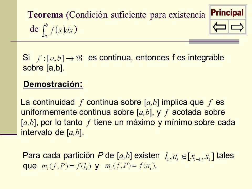 Teorema (Condición suficiente para existencia de ) La continuidad f continua sobre [ a,b ] implica que f es uniformemente continua sobre [ a,b ], y f