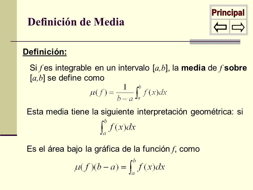 Si f es integrable en un intervalo [ a,b ], la media de f sobre [ a,b ] se define como Definición de Media Definición: Esta media tiene la siguiente i