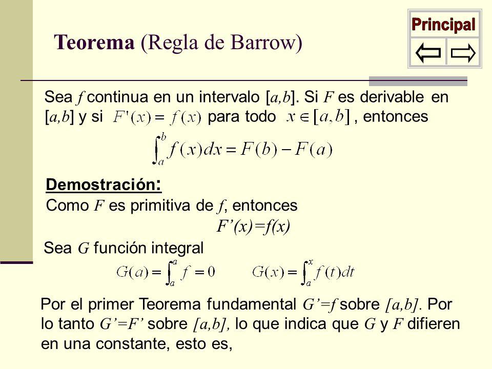 Teorema (Regla de Barrow) Sea f continua en un intervalo [ a,b ]. Si F es derivable en [ a,b ] y si para todo, entonces Demostración : Como F es primi