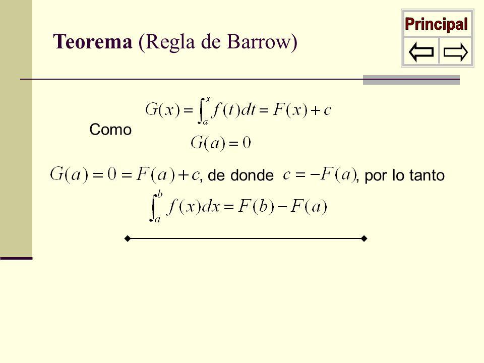 Teorema (Regla de Barrow), de donde, por lo tanto Como