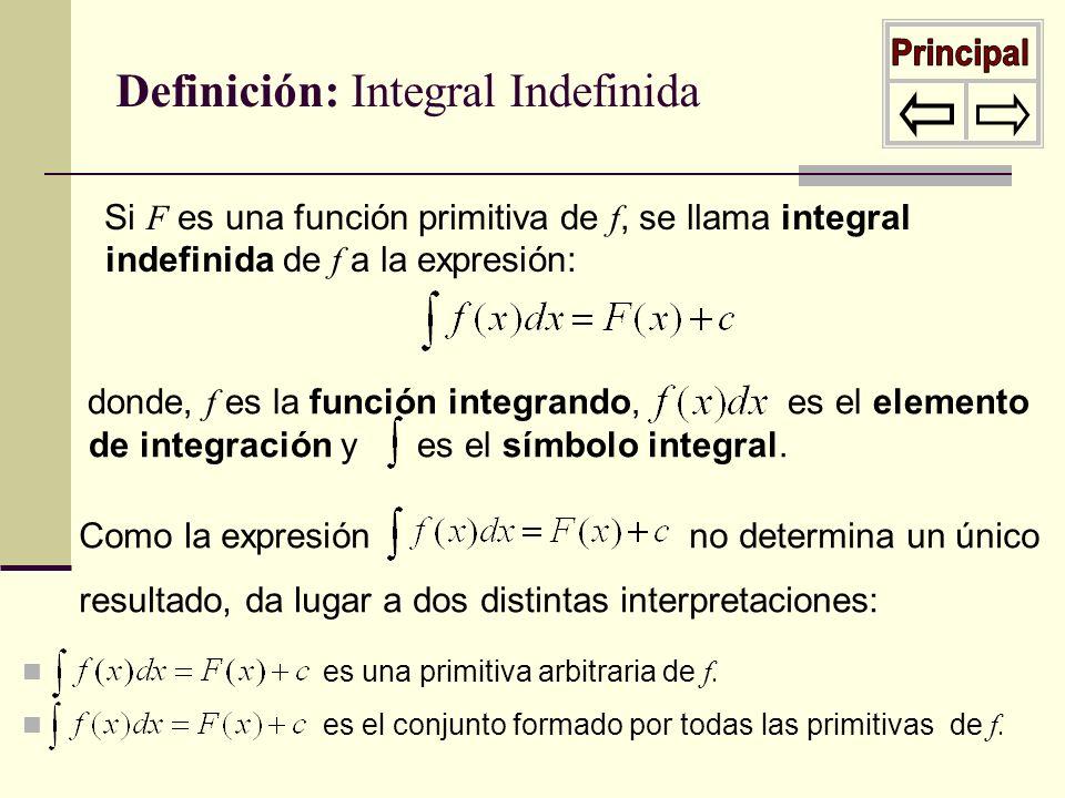 Definición: Integral Indefinida Si F es una función primitiva de f, se llama integral indefinida de f a la expresión: donde, f es la función integrand