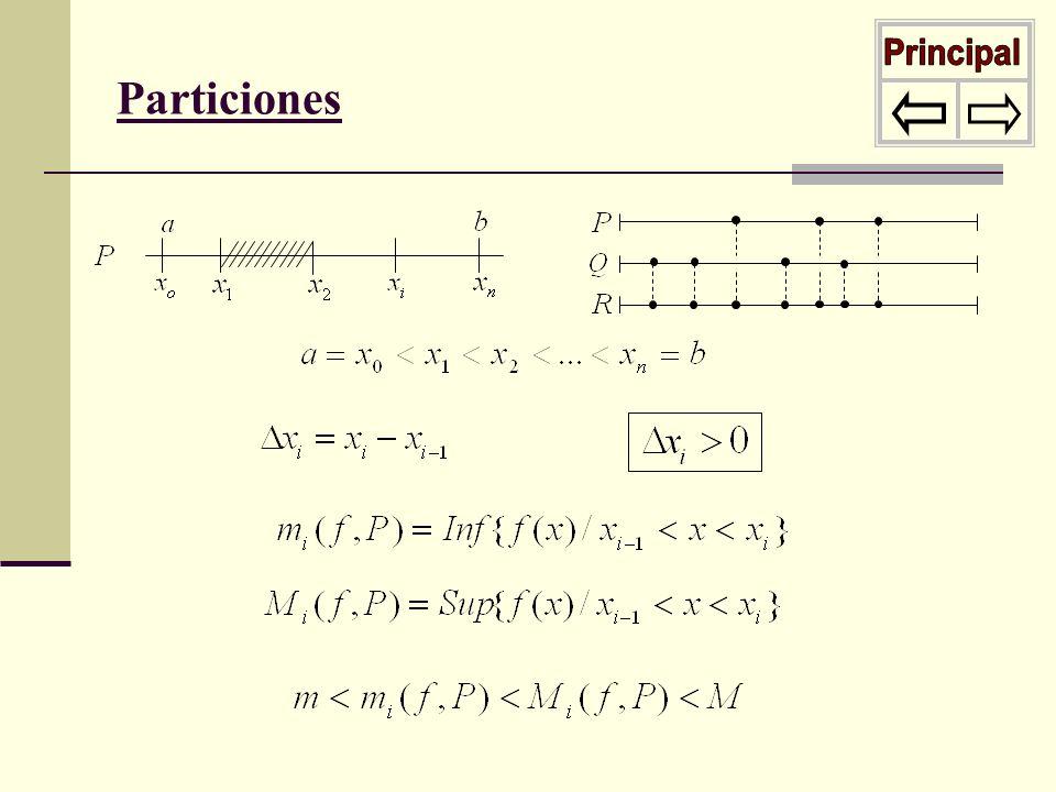 Definición: Integral Indefinida Si F es una función primitiva de f, se llama integral indefinida de f a la expresión: donde, f es la función integrando, es el elemento de integración y es el símbolo integral.